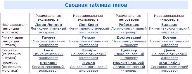 socjonika