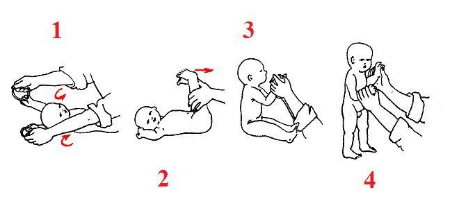 Гимнастика для малышей 7 месяцев