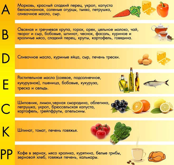 vitamini za depresiju