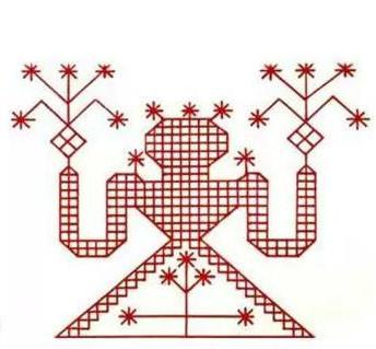 symboly břehů jejich významů