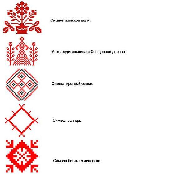 Slovanské kouzlo Bereginya