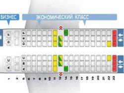Boeing 737 500 najlepszych miejsc