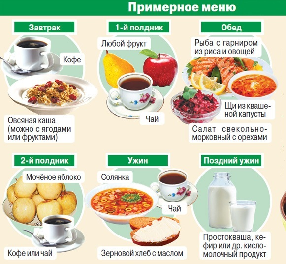 Борментална исхрана