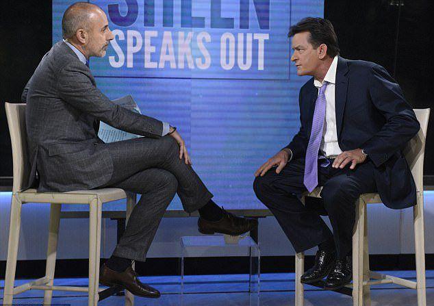 Чарли Шин признался, что он ВИЧ-инфицирован в программе The Today Show