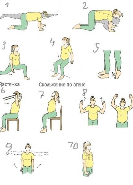 Zestaw ćwiczeń dla kobiet w ciąży