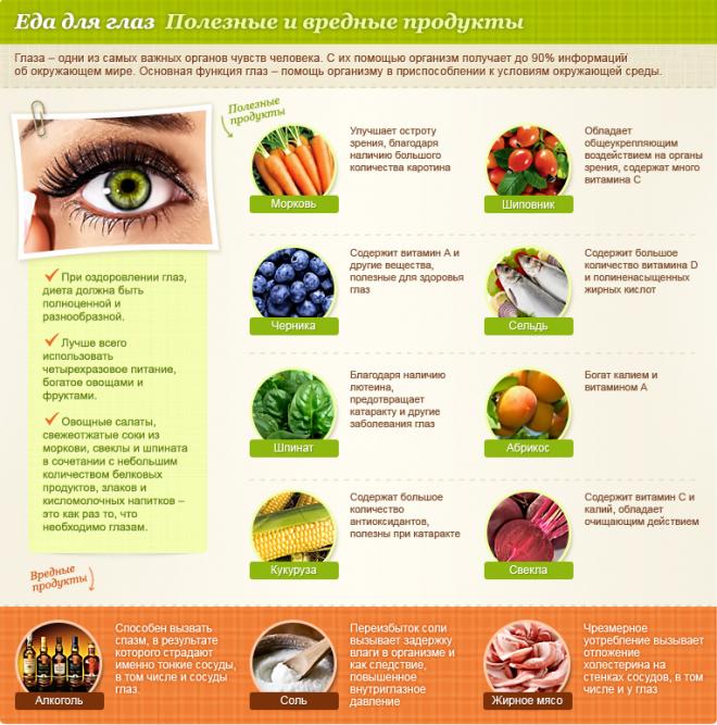 izdelki, ki so prijazni za oči