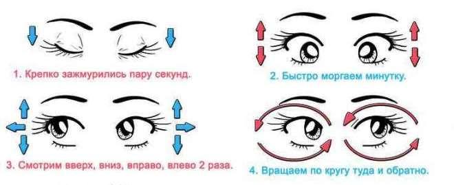 ali je mogoče popraviti vid z vadbo?