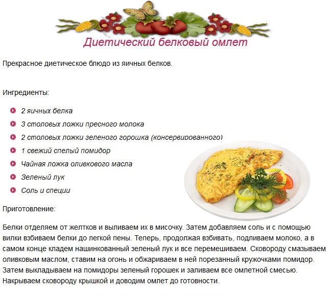Вкусная Белковая Диета Меню. Недельное меню белковой диеты для похудения на каждый день