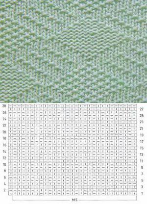 wzory reliefowe igły dziewiarskie 1