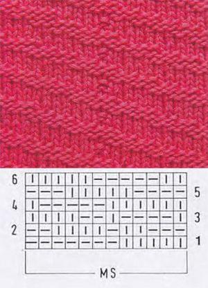 płaskorzeźby z igłami do robienia na drutach 3