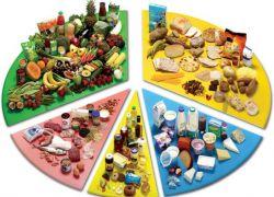 higiena żywności