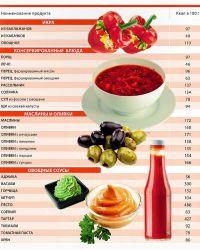 tabela spożywcza12