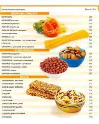 tabela spożywcza14