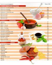 stół spożywczy 15