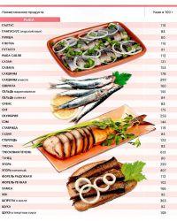 food grade table16