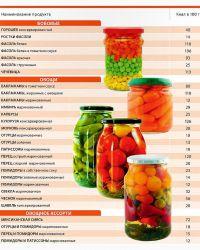 food grade table17