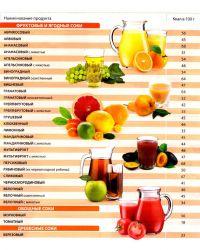 food grade table8