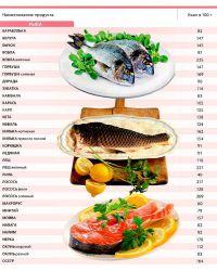 tabela spożywcza9