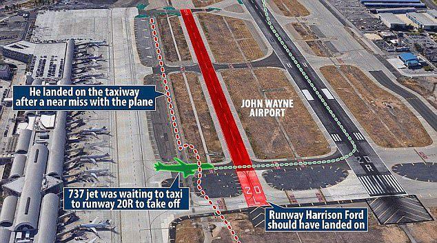 Форд ошибочно пролетел над лайнером Boeing 737