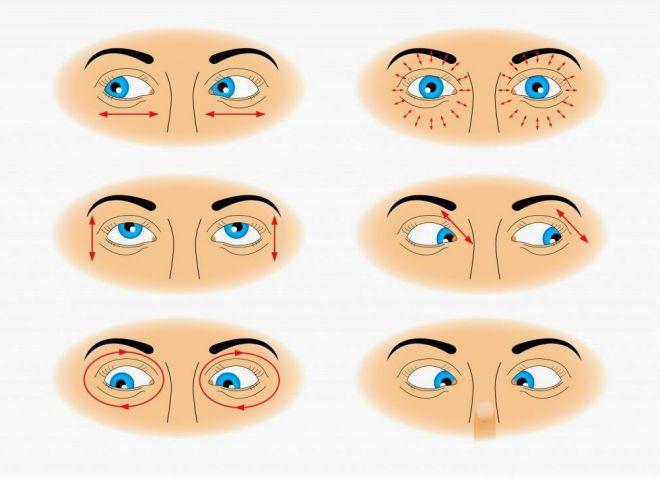 jak leczyć astygmatyzm oczu