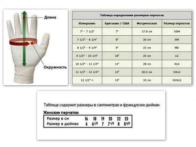 Как да определите размера на женските ръкавици 1