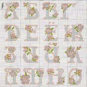 alfabet chart1