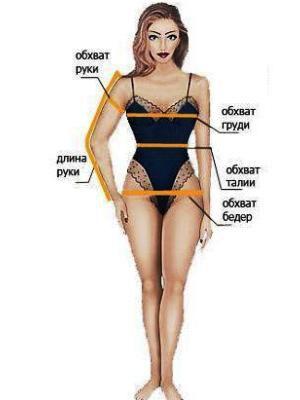 Kako poduzeti mjerenja za haljinu 1