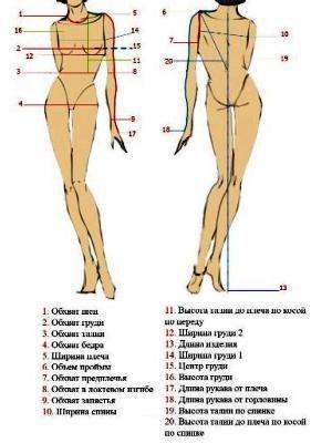 Kako poduzeti mjerenja za haljinu 4