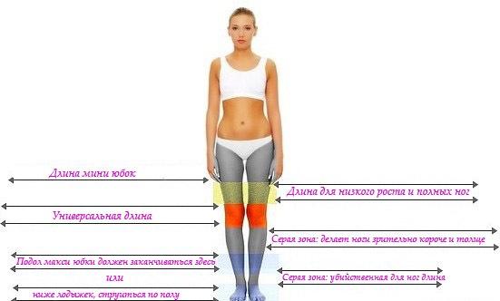 długość spódnicy