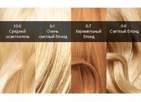 jasne odcienie włosów 11
