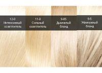 jasne odcienie włosów 5