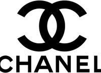 Logotipi robnih marki odjeće 7