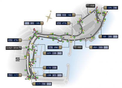 Карта трассы Монте-Карло