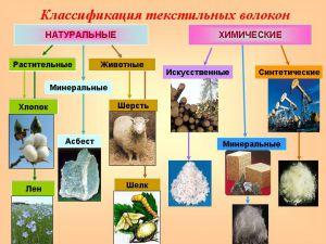 přírodní tkaniny2