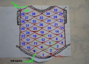 druty dziewiarskie wzór_19