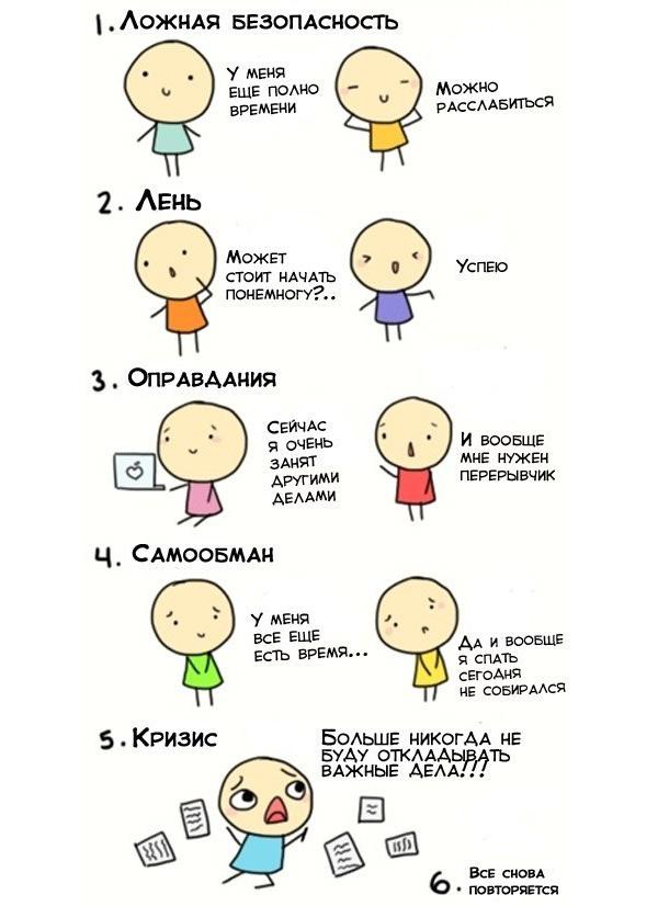 odugovlačenje simptoma1