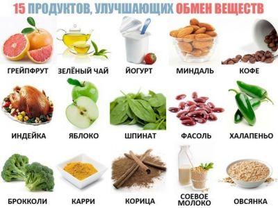 lista produktów metabolicznych