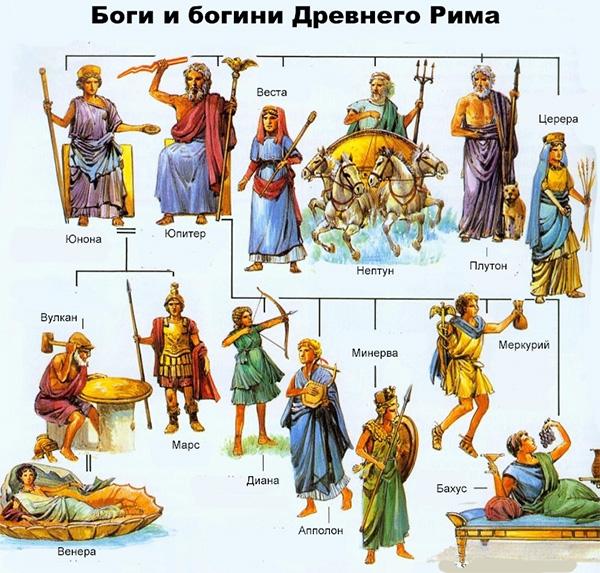Римски бог лечења