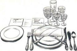 postavljanje tablice u skladu s pravilima etiketa