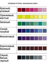 odcienie kolorów 1