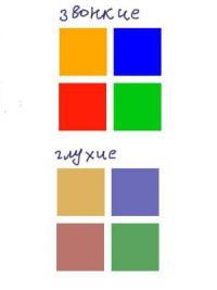 odcienie koloru 4