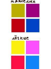 odcienie koloru 6
