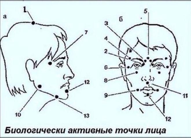 punkty shiatsu na twarzy