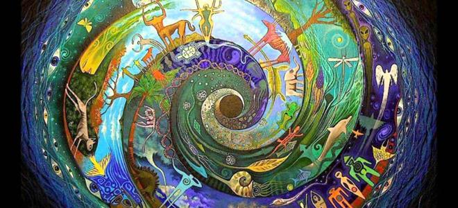 filozofia sufizmu