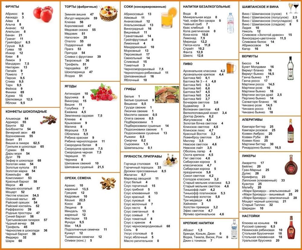 Krmilni menu Kremlja za vse