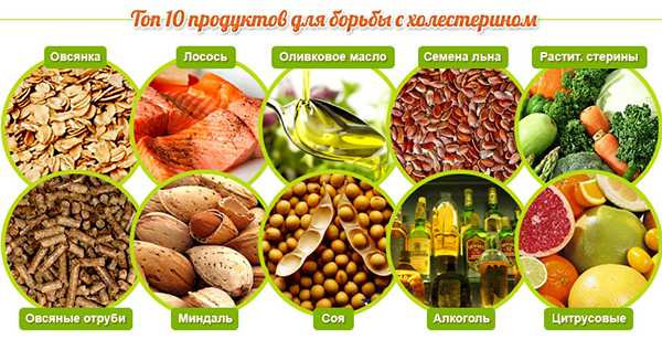jaké potraviny snižují hladinu cholesterolu