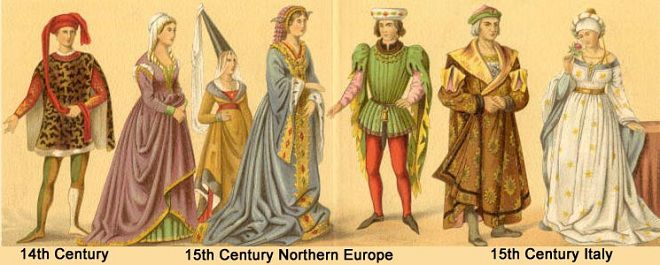 история возникновения моды