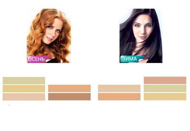 Kakšno barvo se bojevati 4